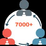 7000profes